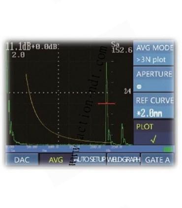 Appareil ultrasons Anyscan A30